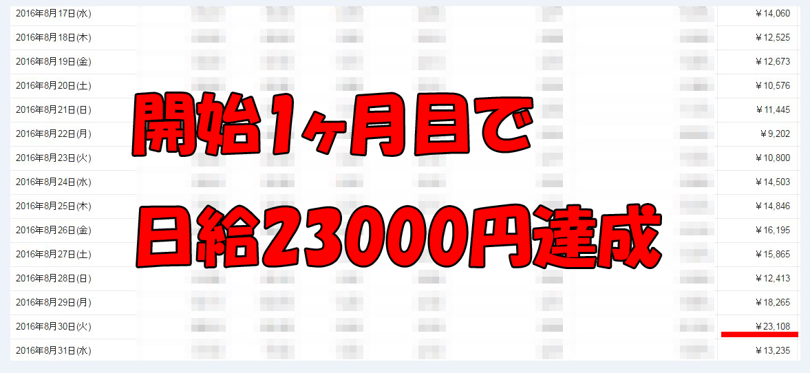 nikyuu23000